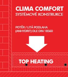 Elektrické podlahové topení cena za m2